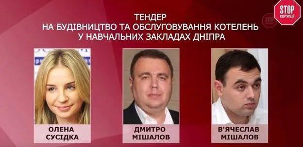 Банк Конкорд, Елена Соседка-Мишалова и Hydra